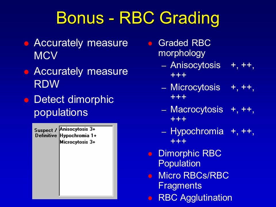 Bonus - RBC Grading Accurately measure MCV Accurately measure RDW