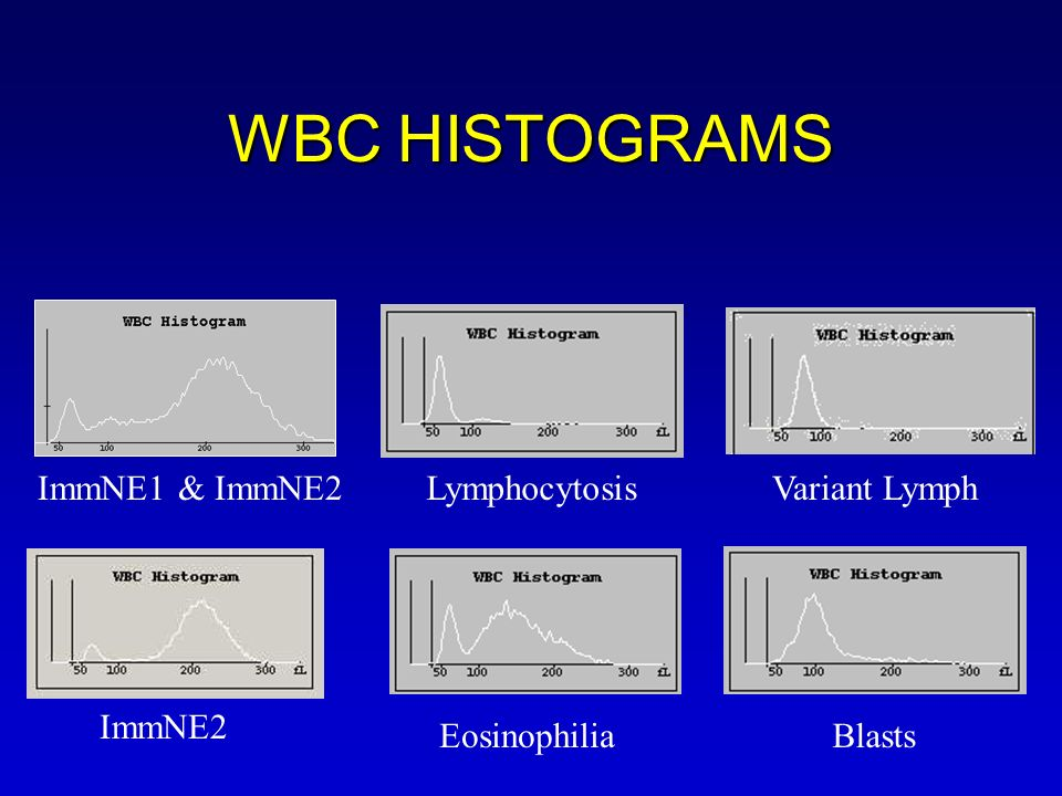 WBC HISTOGRAMS ImmNE1 & ImmNE2 Lymphocytosis Variant Lymph ImmNE2
