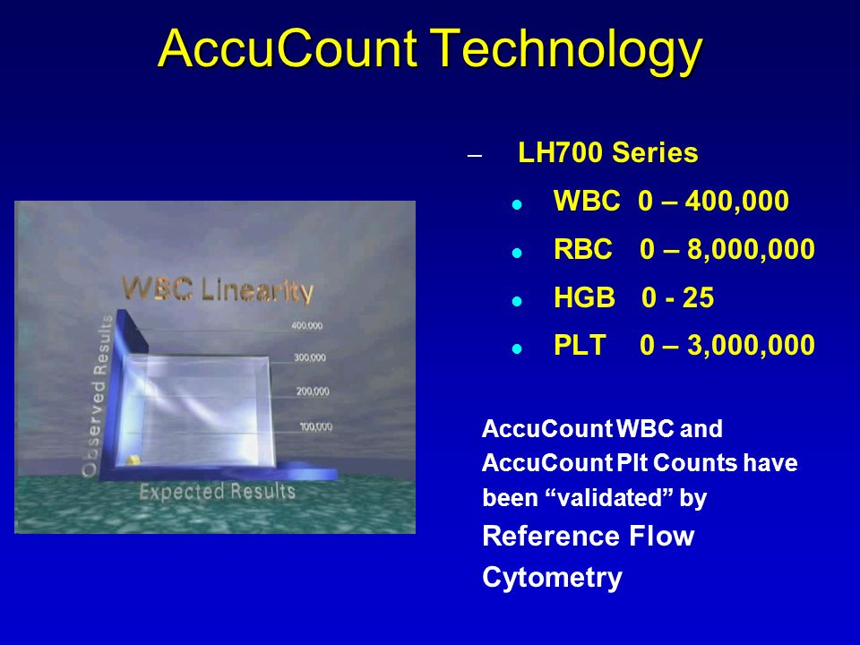 AccuCount Technology LH700 Series WBC 0 – 400,000 RBC 0 – 8,000,000