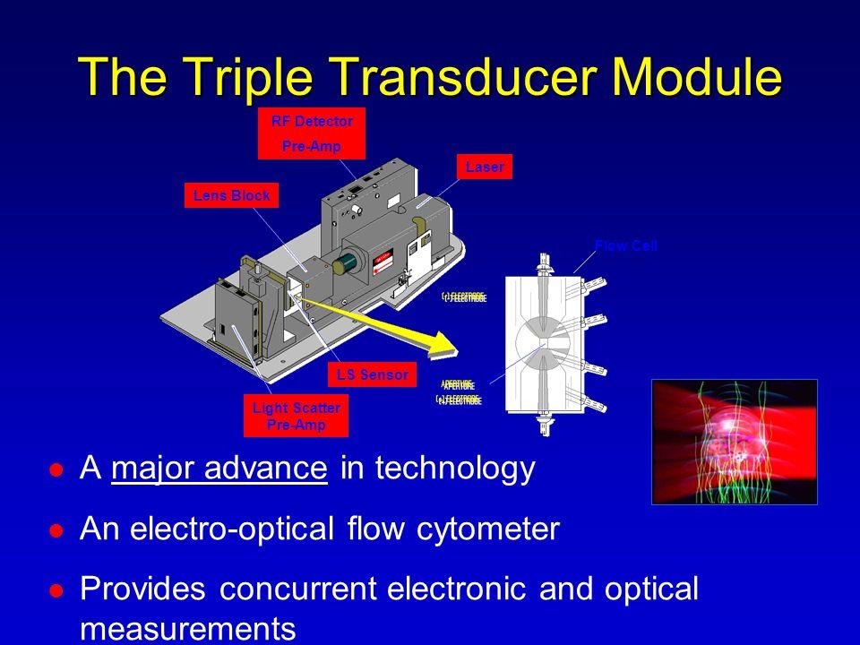 The Triple Transducer Module