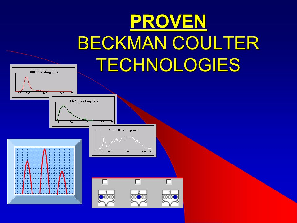 PROVEN BECKMAN COULTER TECHNOLOGIES