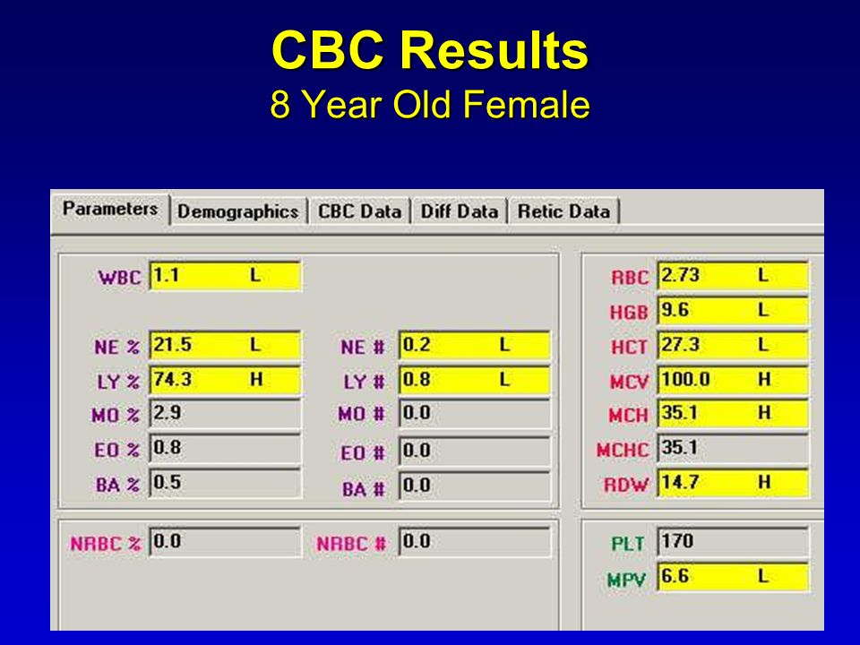 CBC Results 8 Year Old Female