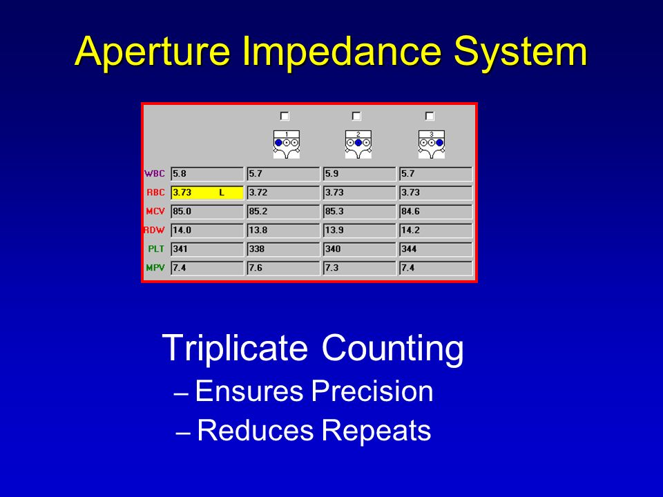 Aperture Impedance System