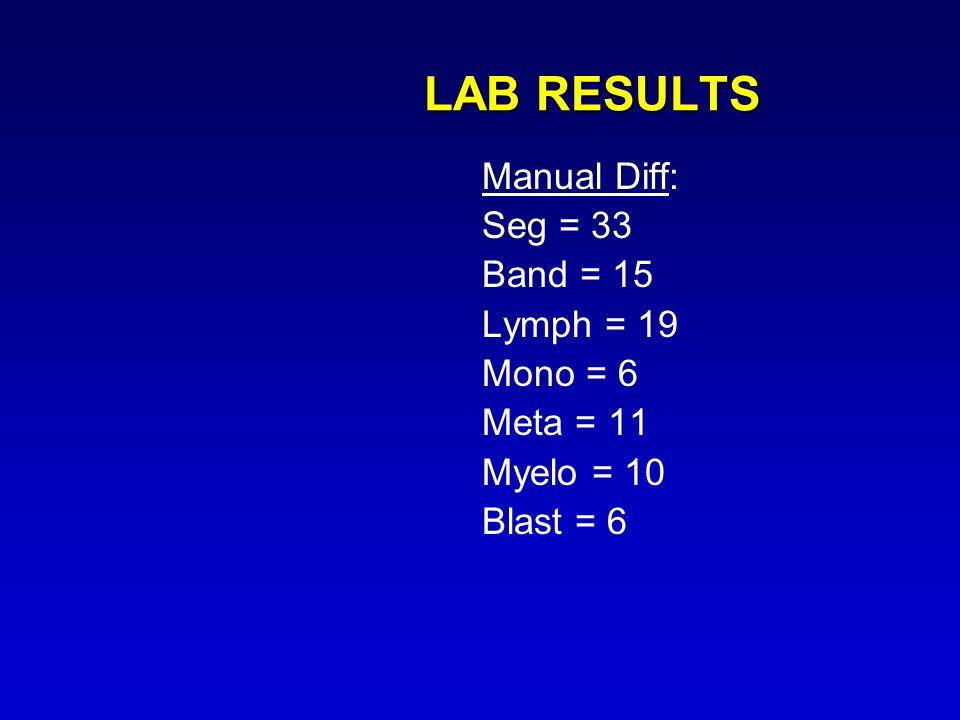 LAB RESULTS Manual Diff: Seg = 33 Band = 15 Lymph = 19 Mono = 6