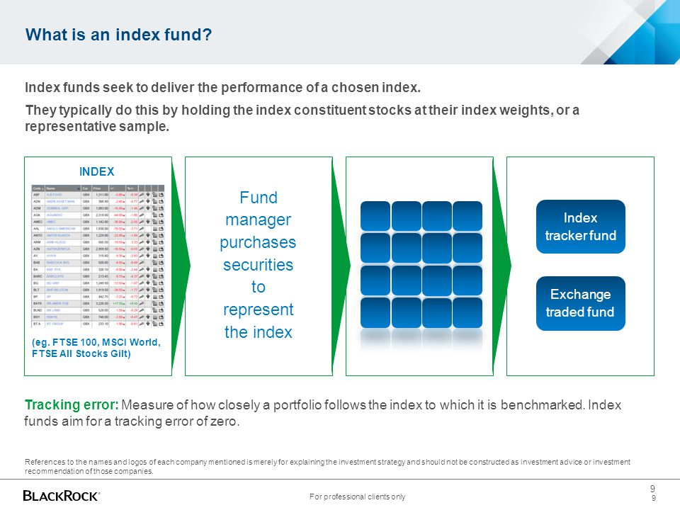 ETFs versus traditional trackers