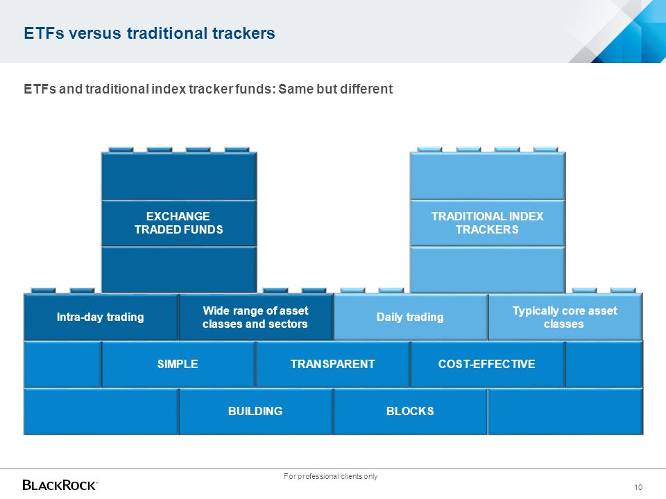 For professional clients