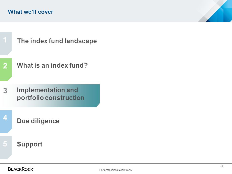Using investment tools and solutions