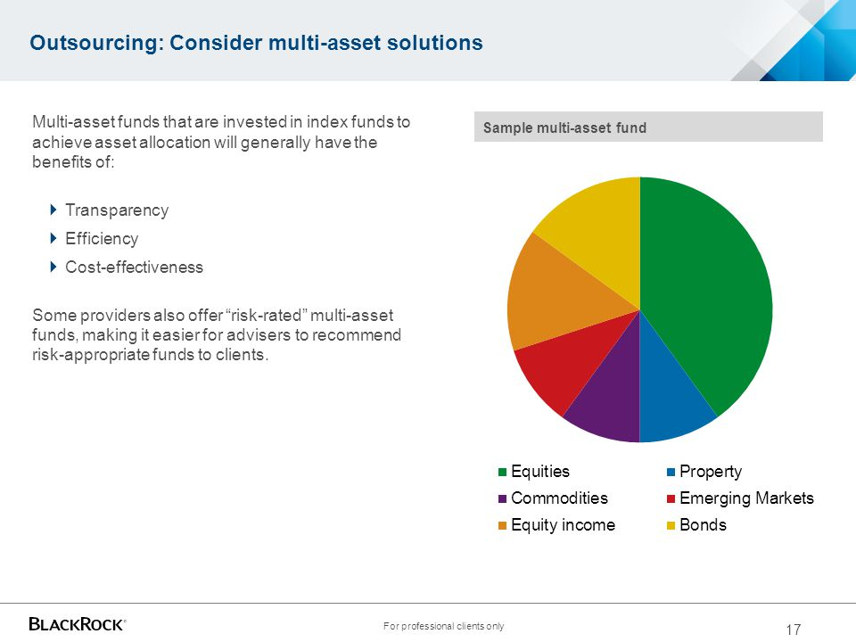 BlackRock Consensus Funds