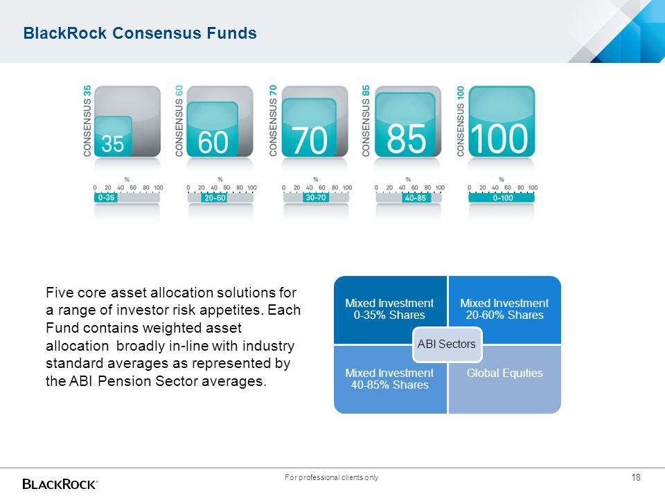 In-house portfolio management