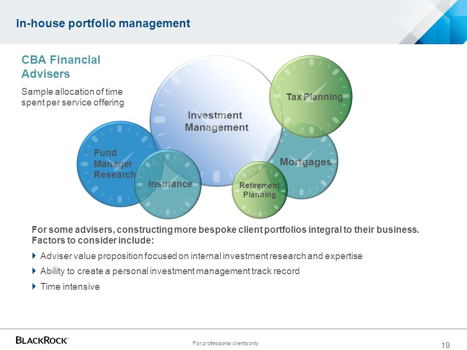 Core satellite portfolios