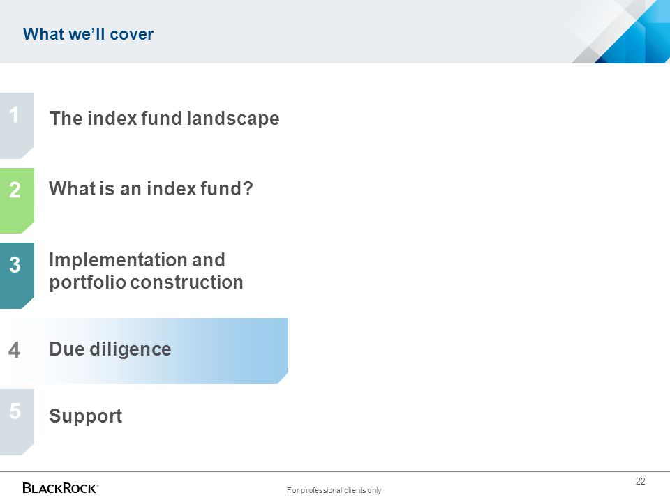 Four steps to index fund selection