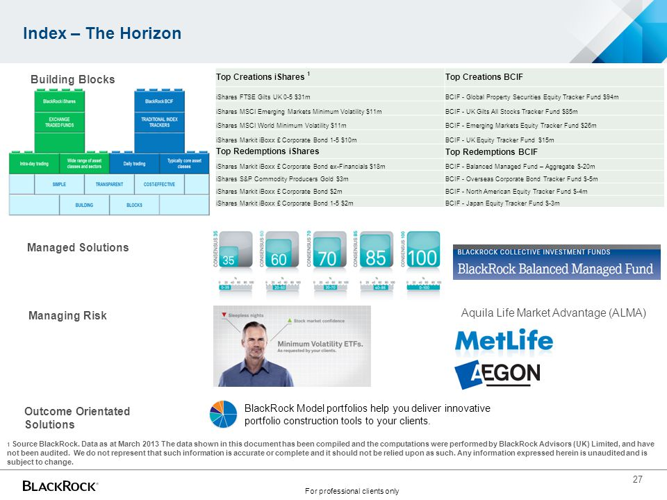The following notes should be read in conjunction with the attached document: