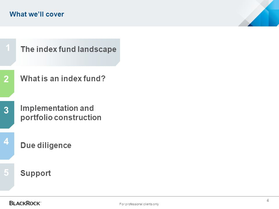 Changing fund landscape