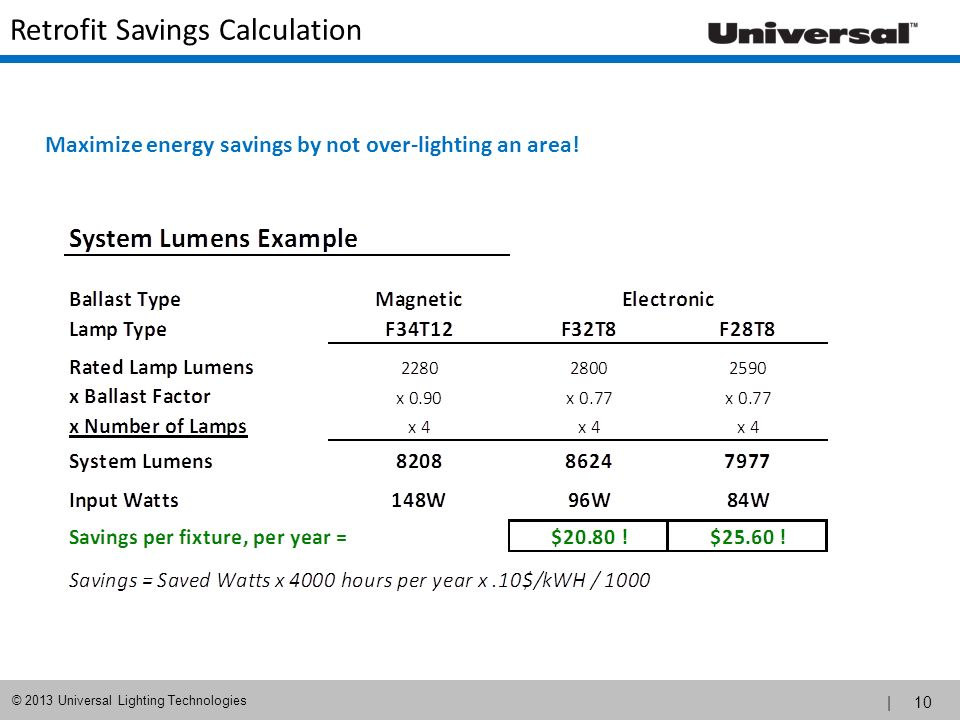 Retrofit Savings Calculation