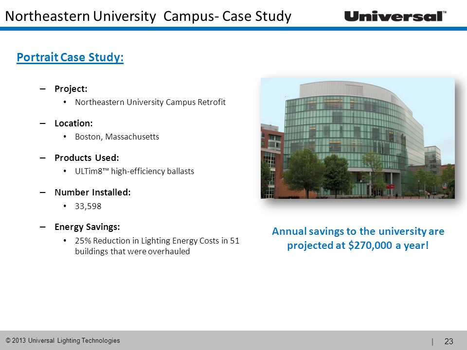 Northeastern University Campus- Case Study