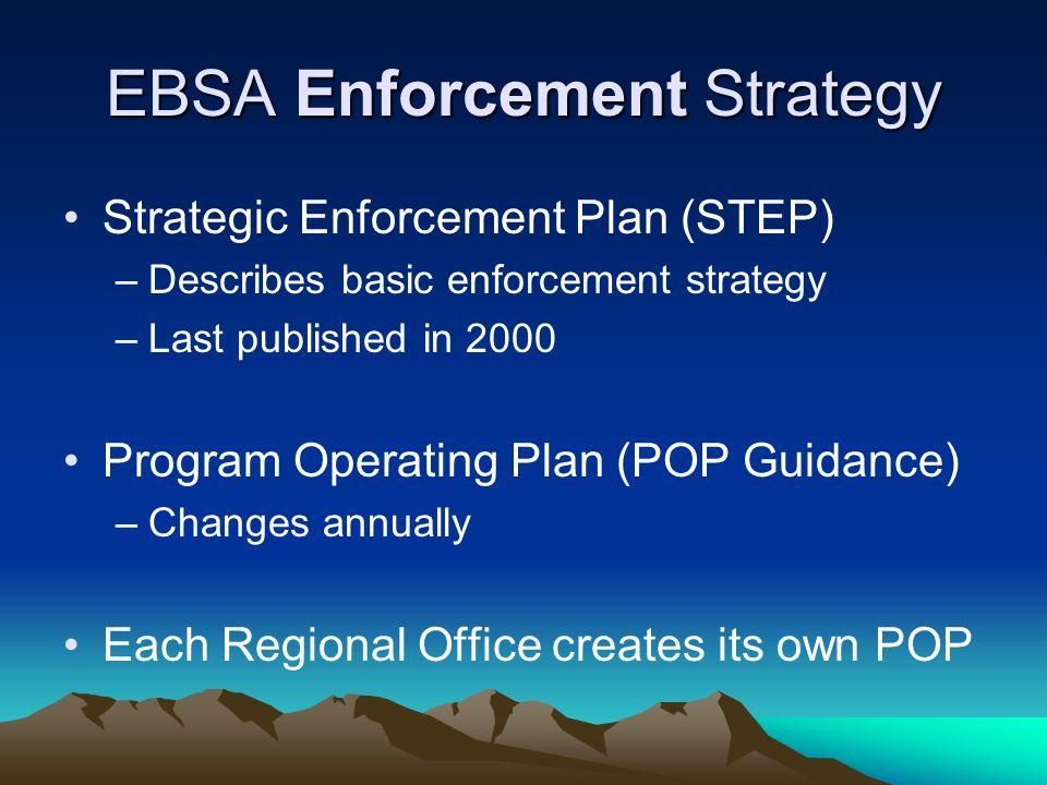 EBSA Enforcement Strategy