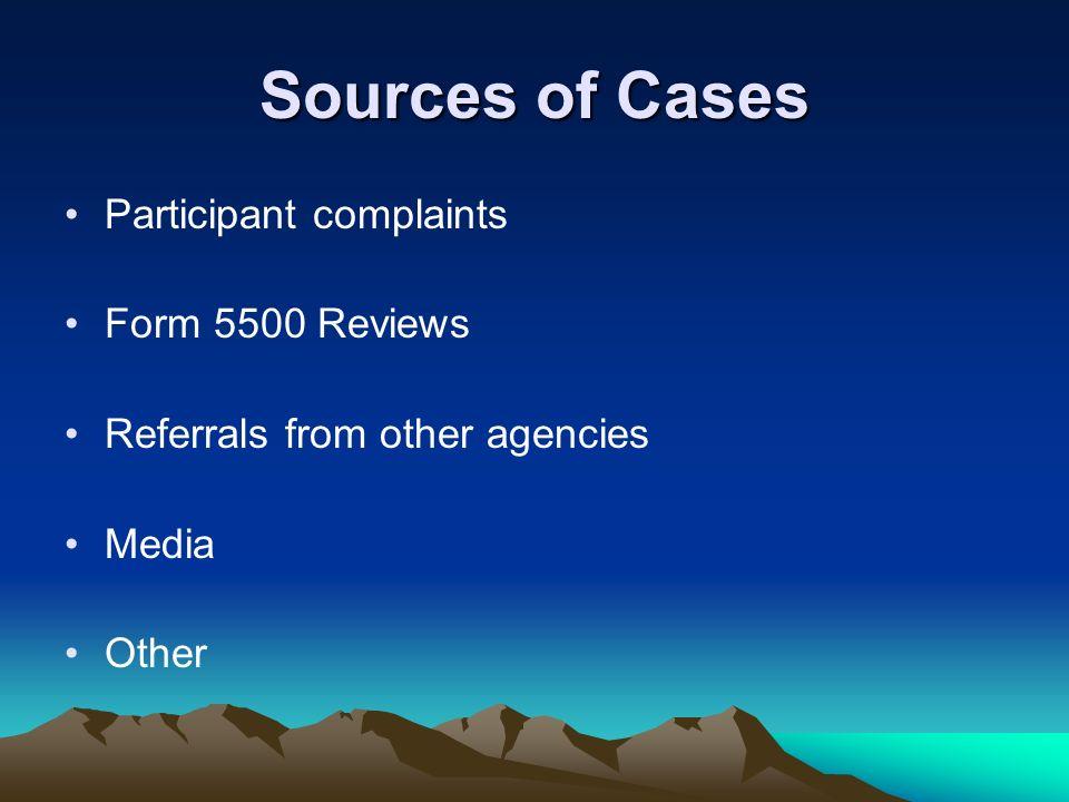 Sources of Cases Participant complaints Form 5500 Reviews