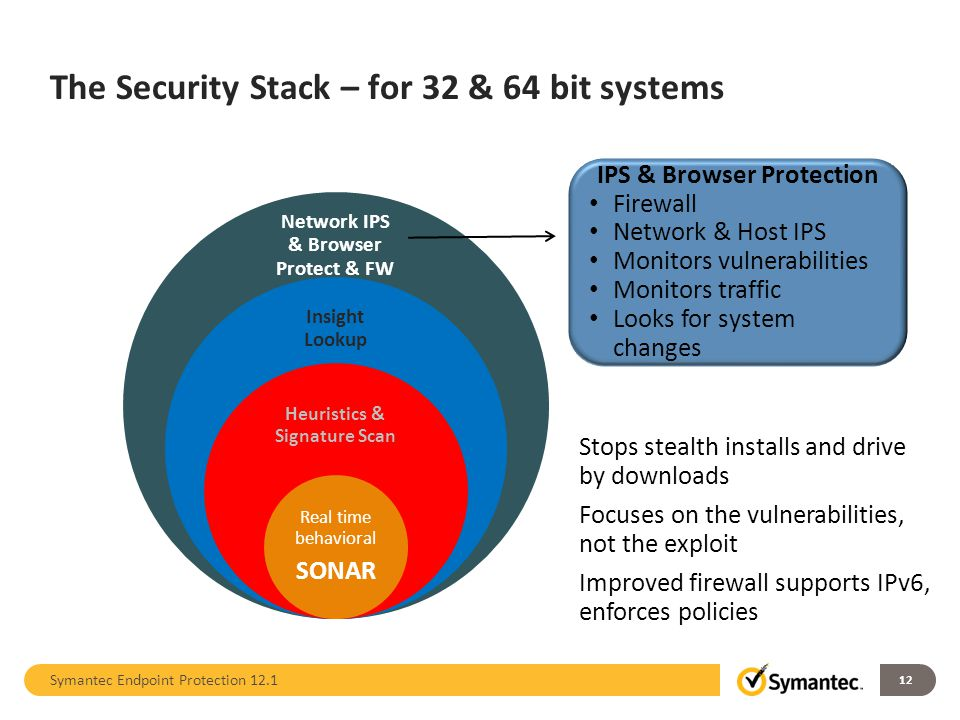 The Security Stack – for 32 & 64 bit systems