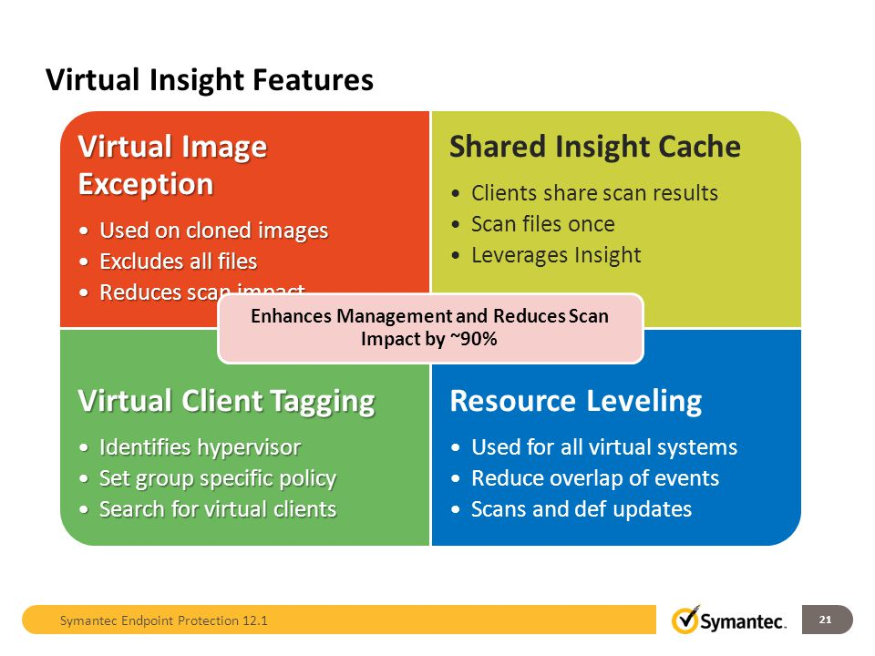 Virtual Insight Features