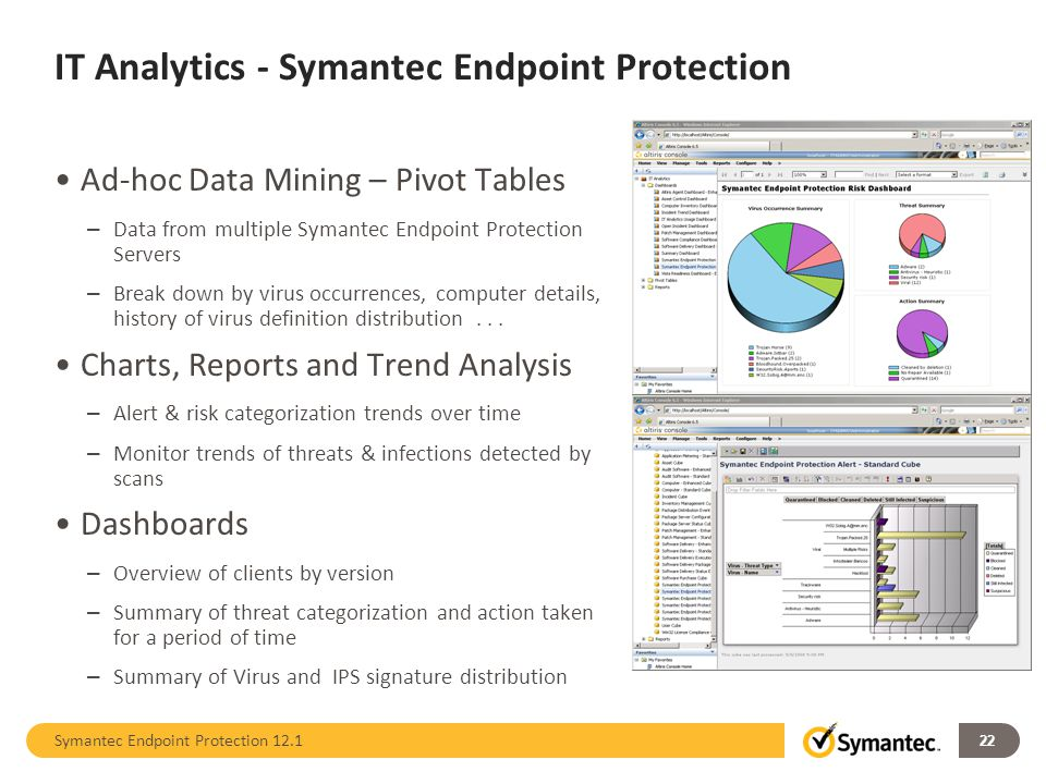 IT Analytics - Symantec Endpoint Protection