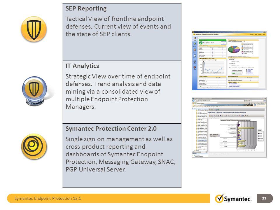 Symantec Protection Center 2.0