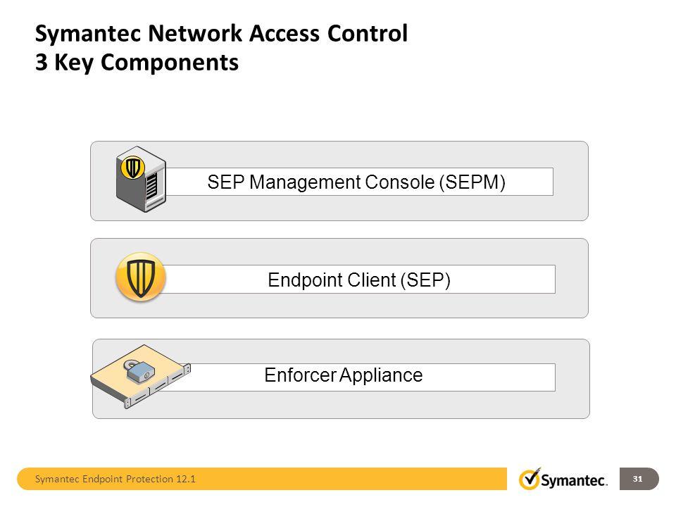Symantec Network Access Control 3 Key Components