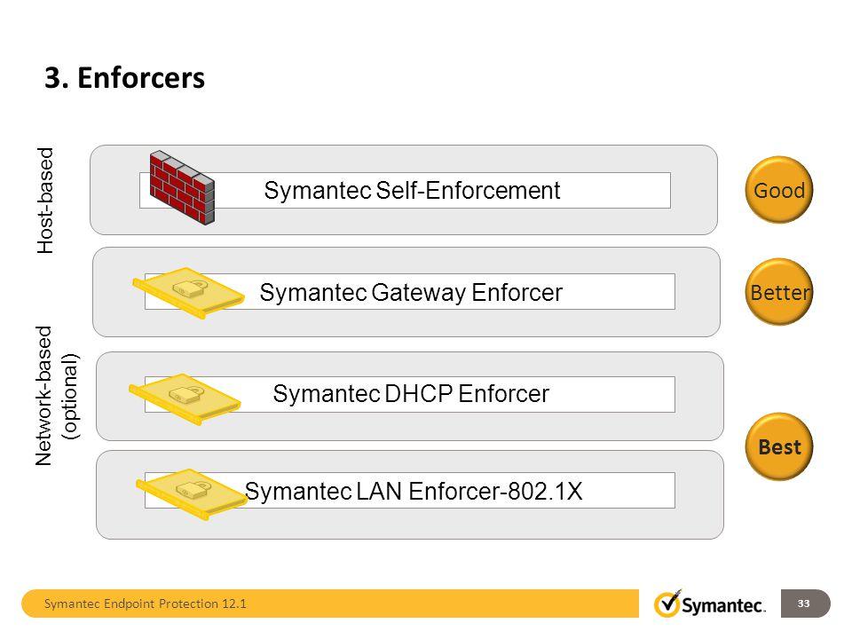 3. Enforcers Good Symantec Self-Enforcement Better