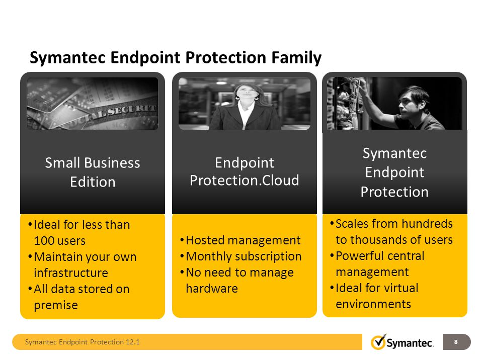 Symantec Endpoint Protection Family