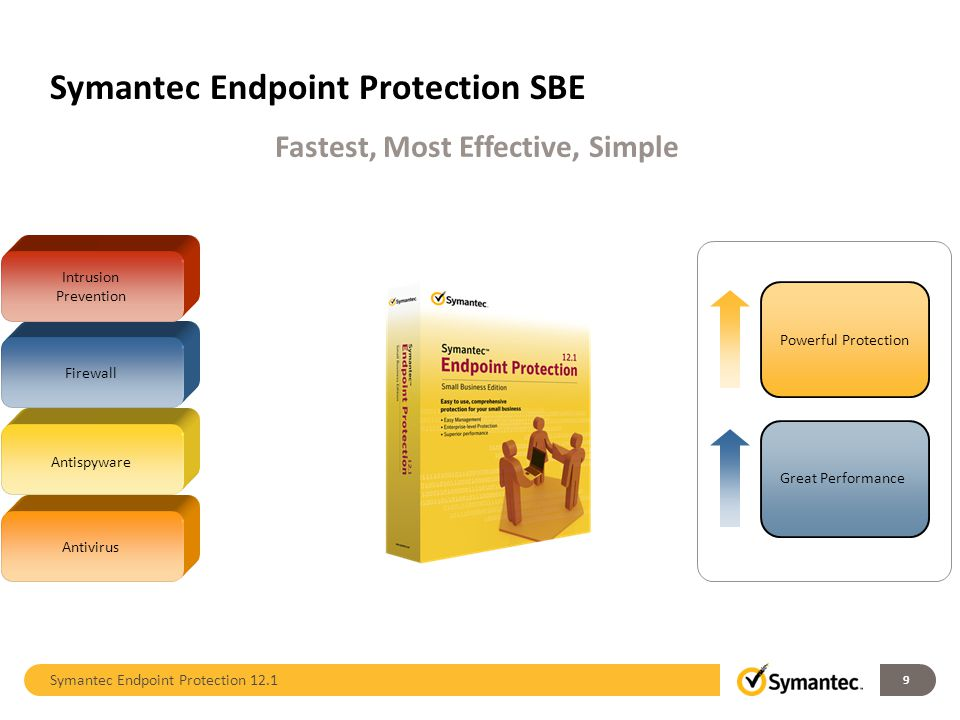 Symantec Endpoint Protection SBE