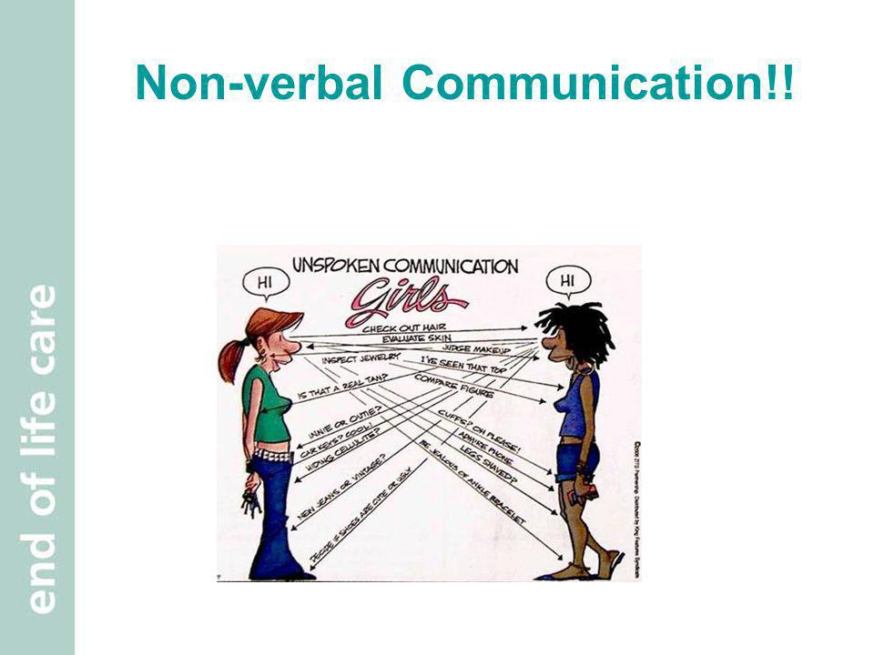 Non-verbal Communication!!