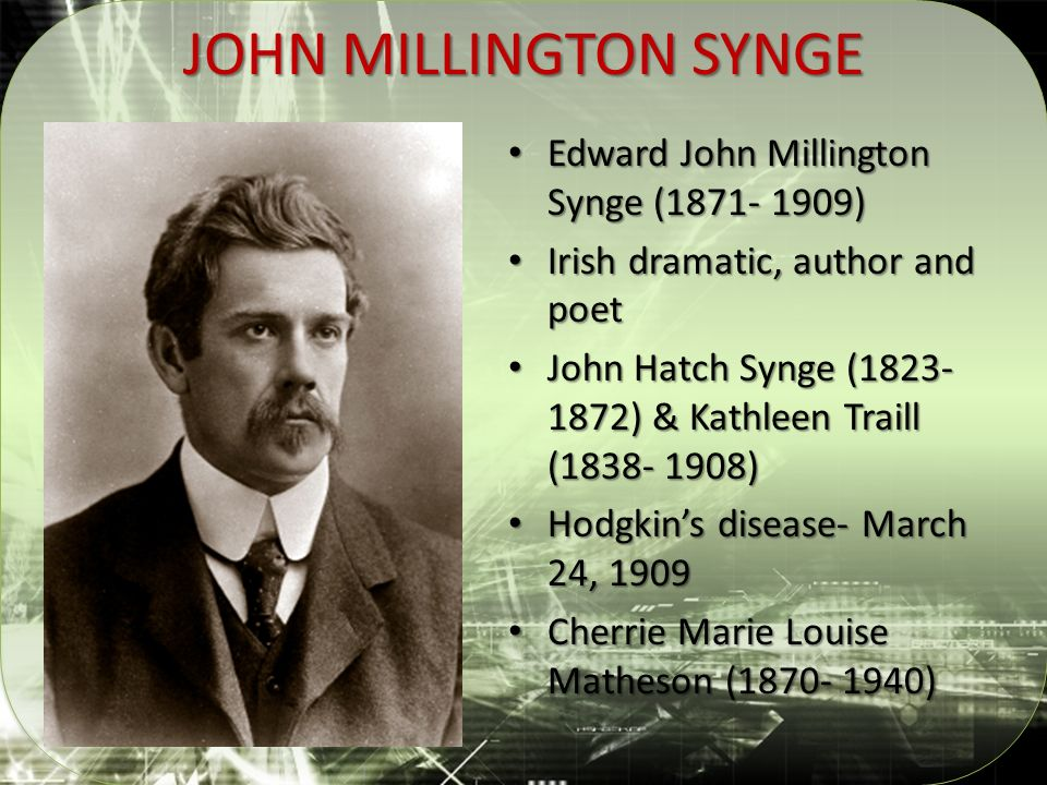 JOHN MILLINGTON SYNGE Edward John Millington Synge (1871- 1909)