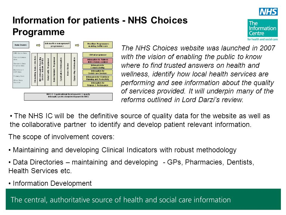Information for patients - NHS Choices Programme