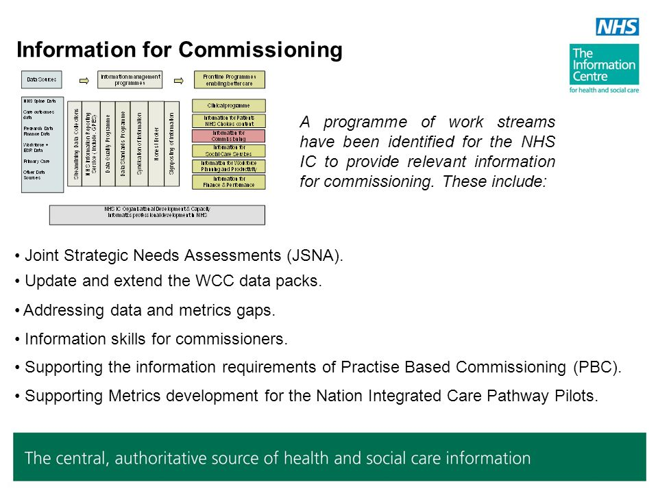 Information for Commissioning