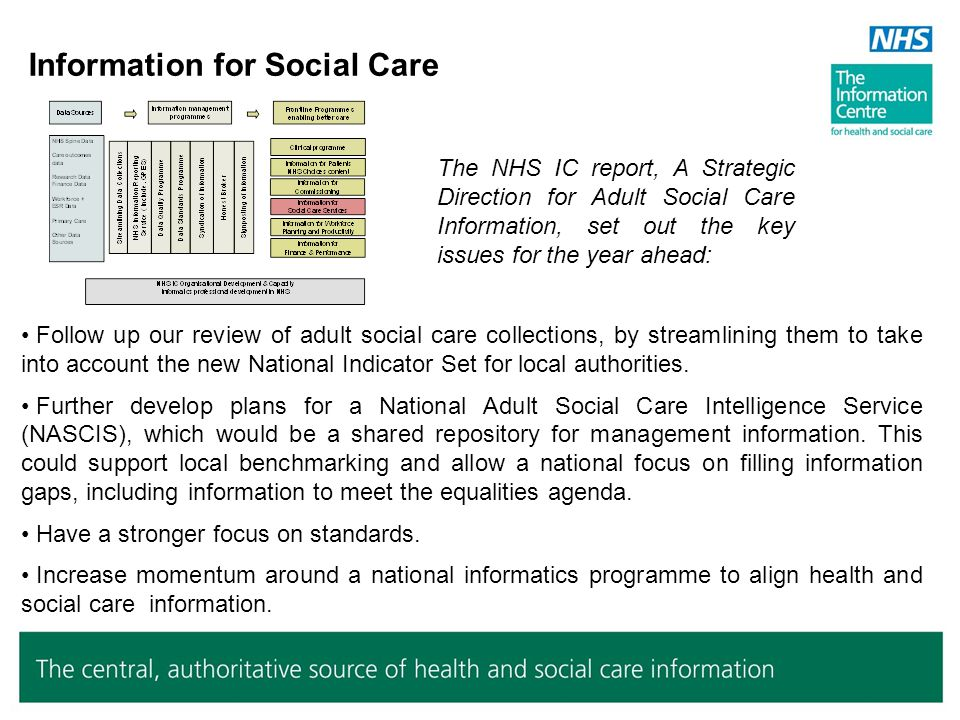 Information for Social Care