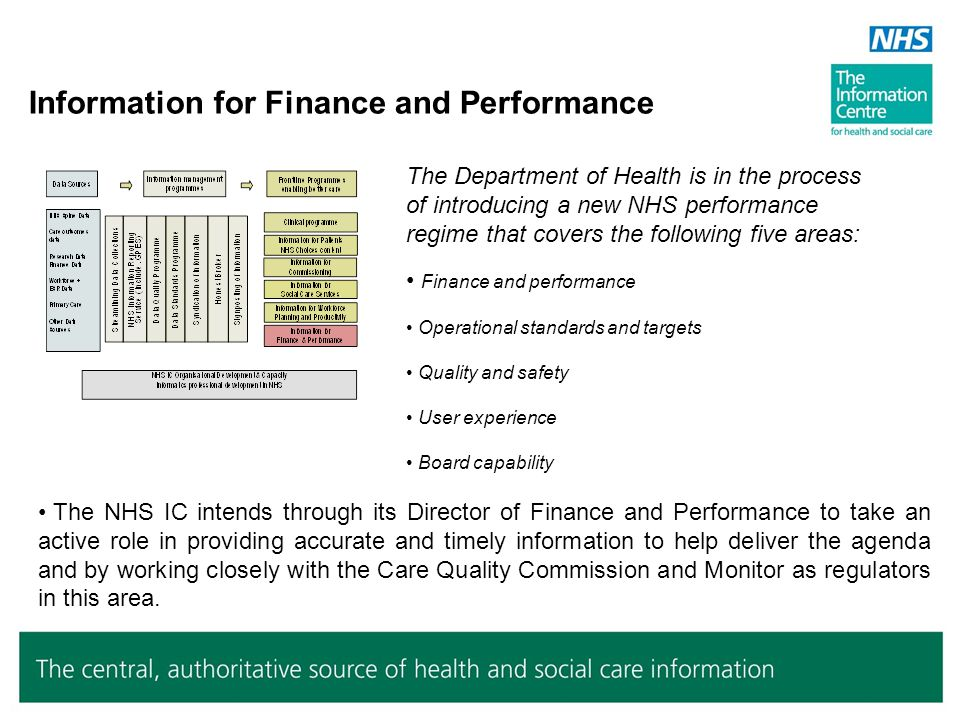 Information for Finance and Performance