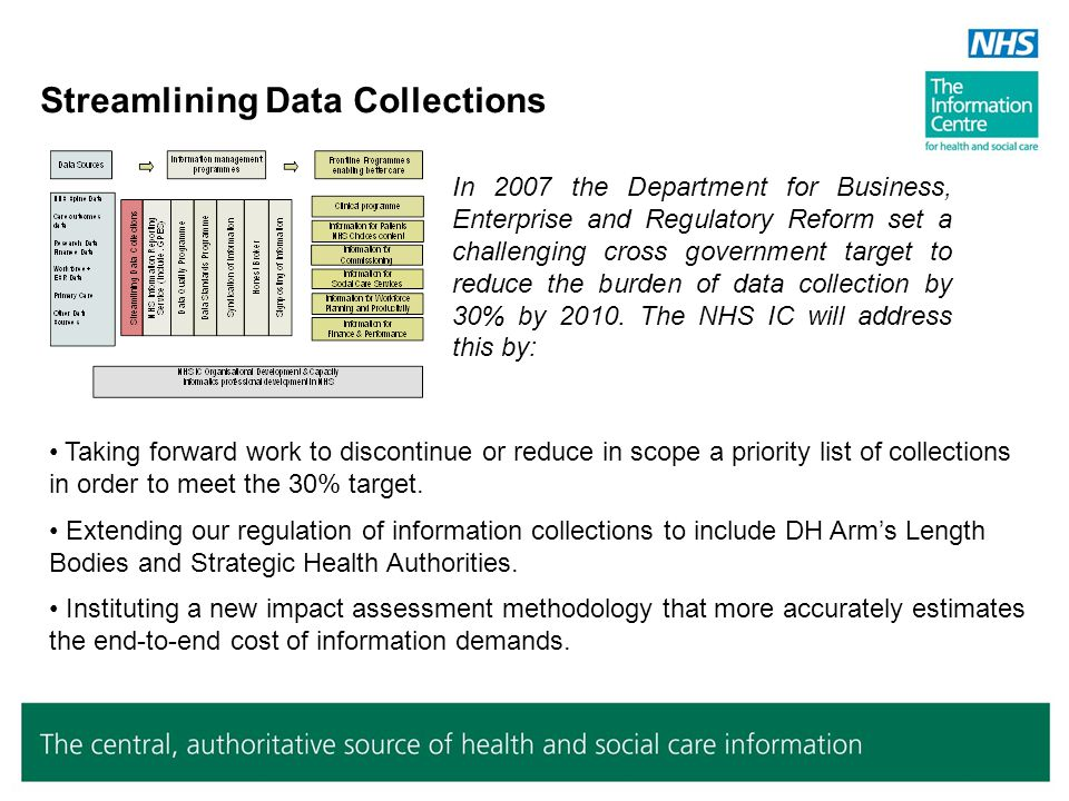 Streamlining Data Collections