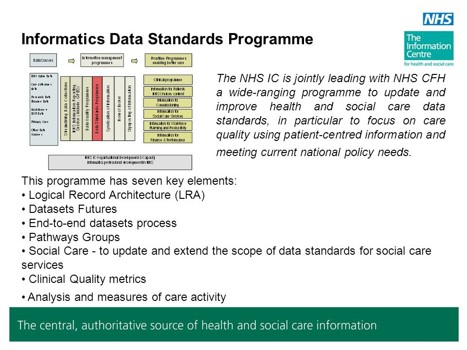 Informatics Data Standards Programme