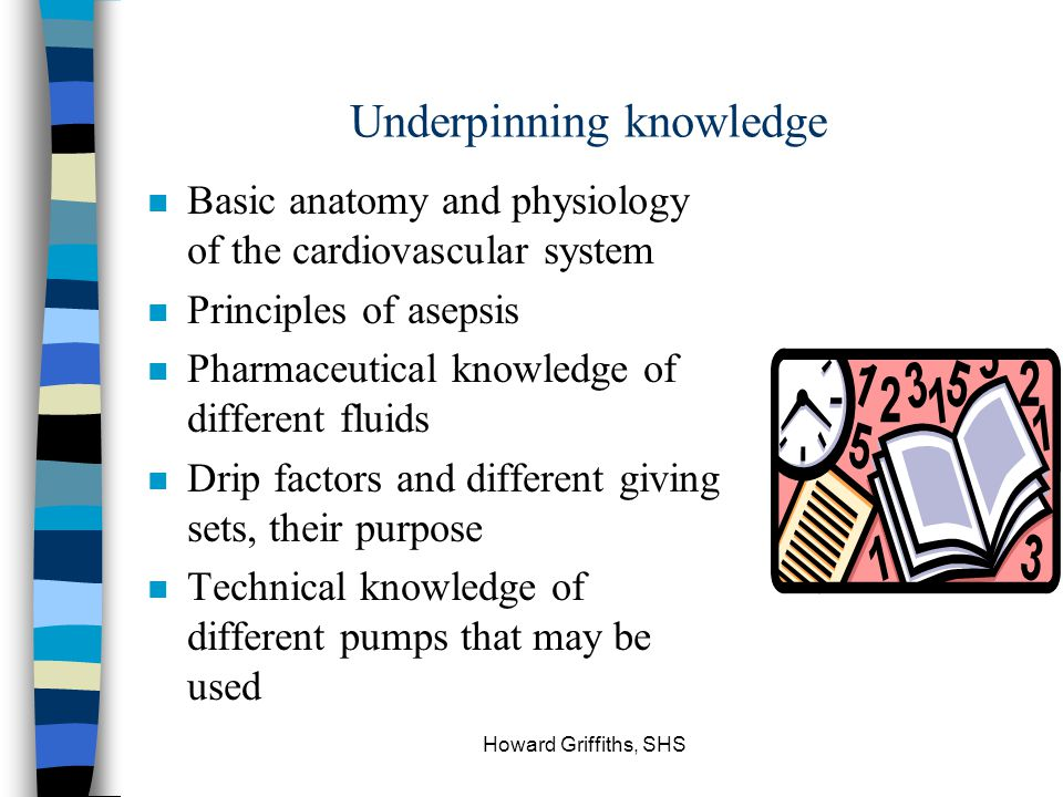 Underpinning knowledge