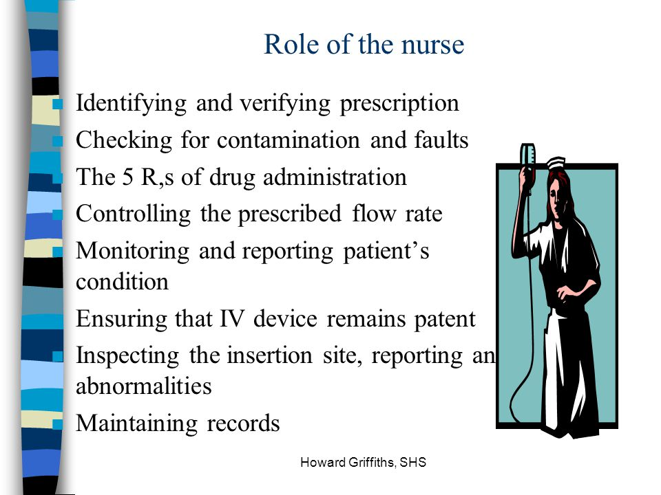 Role of the nurse Identifying and verifying prescription
