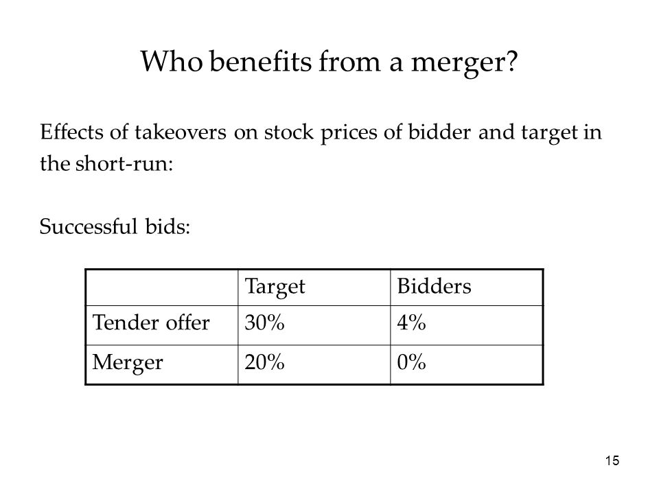 Who benefits from a merger