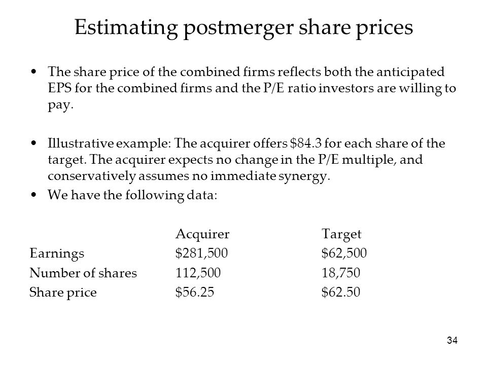 Estimating postmerger share prices