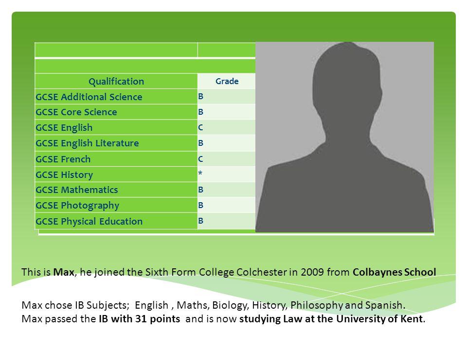 Qualification Grade. GCSE Additional Science. B. GCSE Core Science. GCSE English. C. GCSE English Literature.
