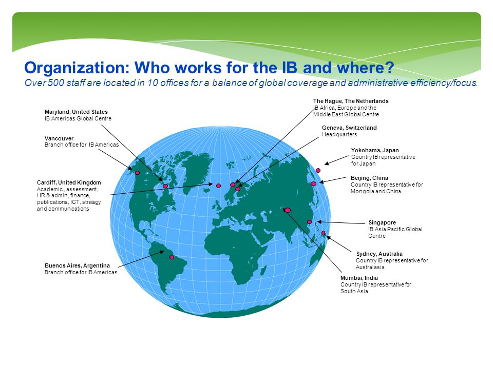 Organization: Who works for the IB and where