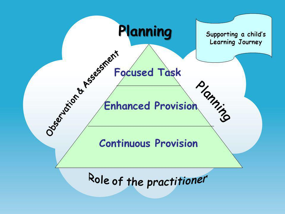 Planning Focused Task Enhanced Provision Continuous Provision