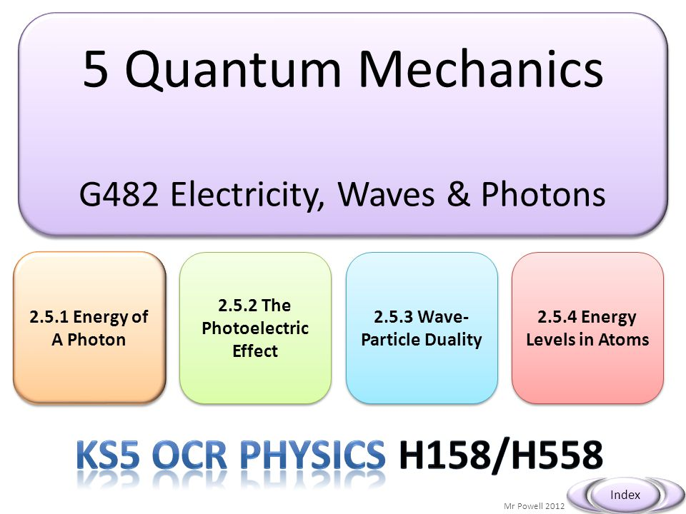 2.5.2 The Photoelectric Effect 2.5.3 Wave-Particle Duality