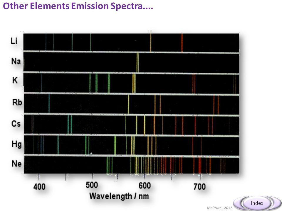 Other Elements Emission Spectra....
