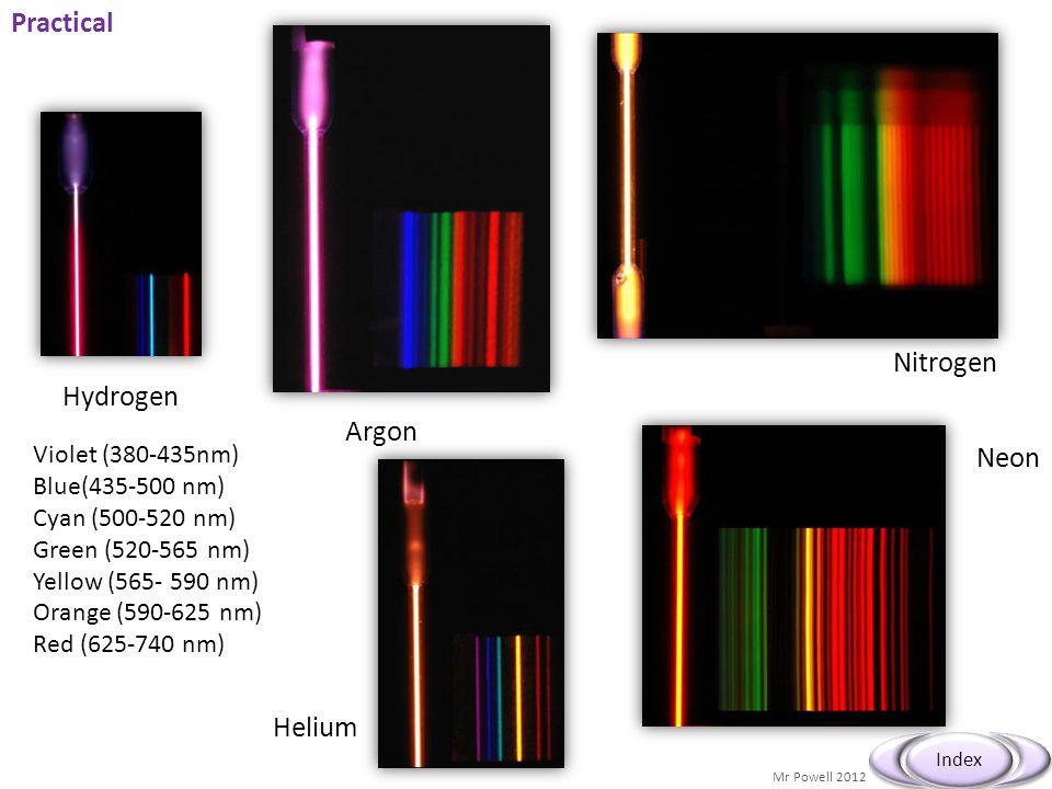 Practical Nitrogen Hydrogen Argon Neon Helium Violet (380-435nm)