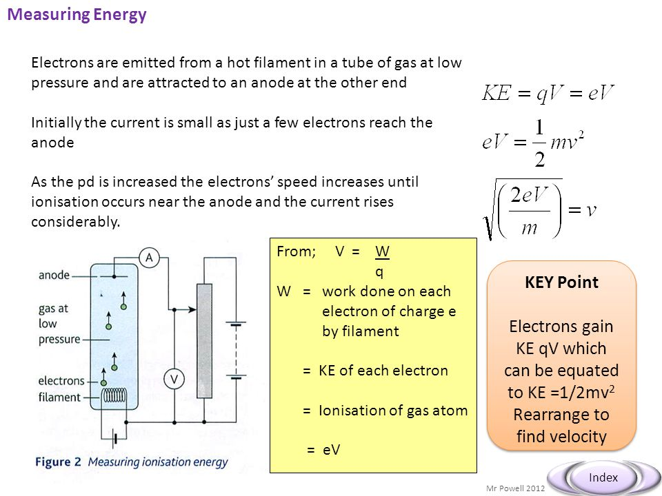 Electrons gain KE qV which can be equated to KE =1/2mv2