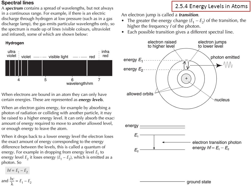 2.5.4 Energy Levels in Atoms