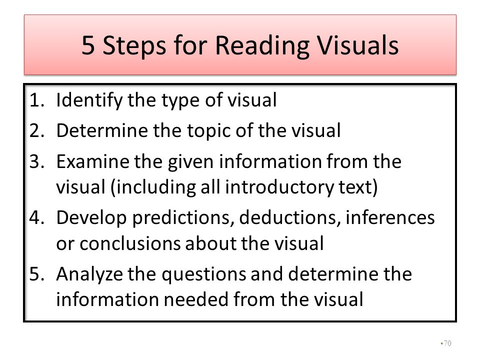 5 Steps for Reading Visuals